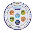 Melomine Seder Plate